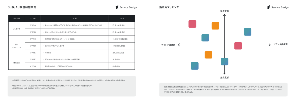 Sakuteki のアウトプットイメージ