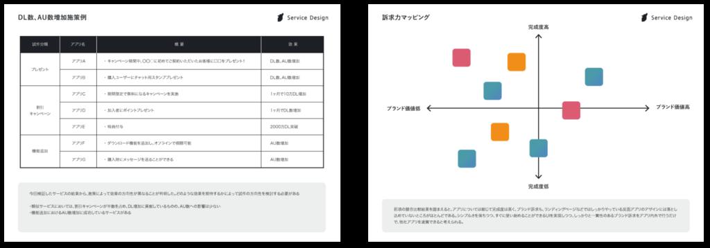 Sakutekiのアウトプットイメージ